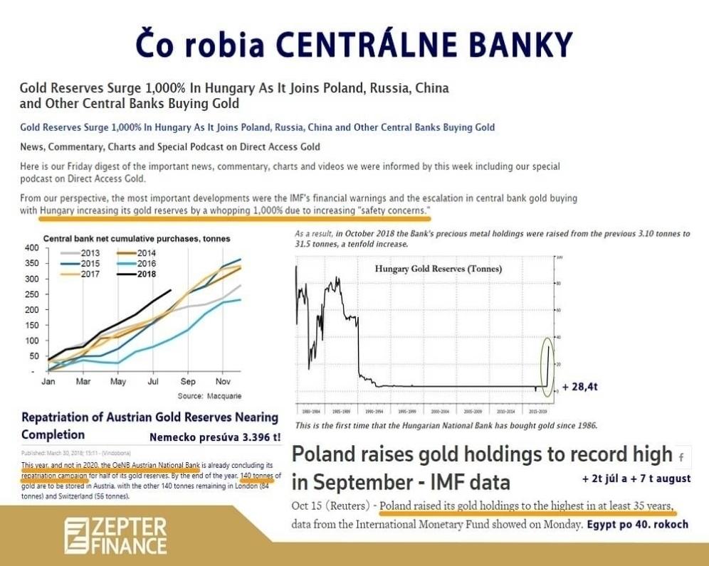 Zlatá horúčka pred krízou? Cena zlata vystrelila hore.